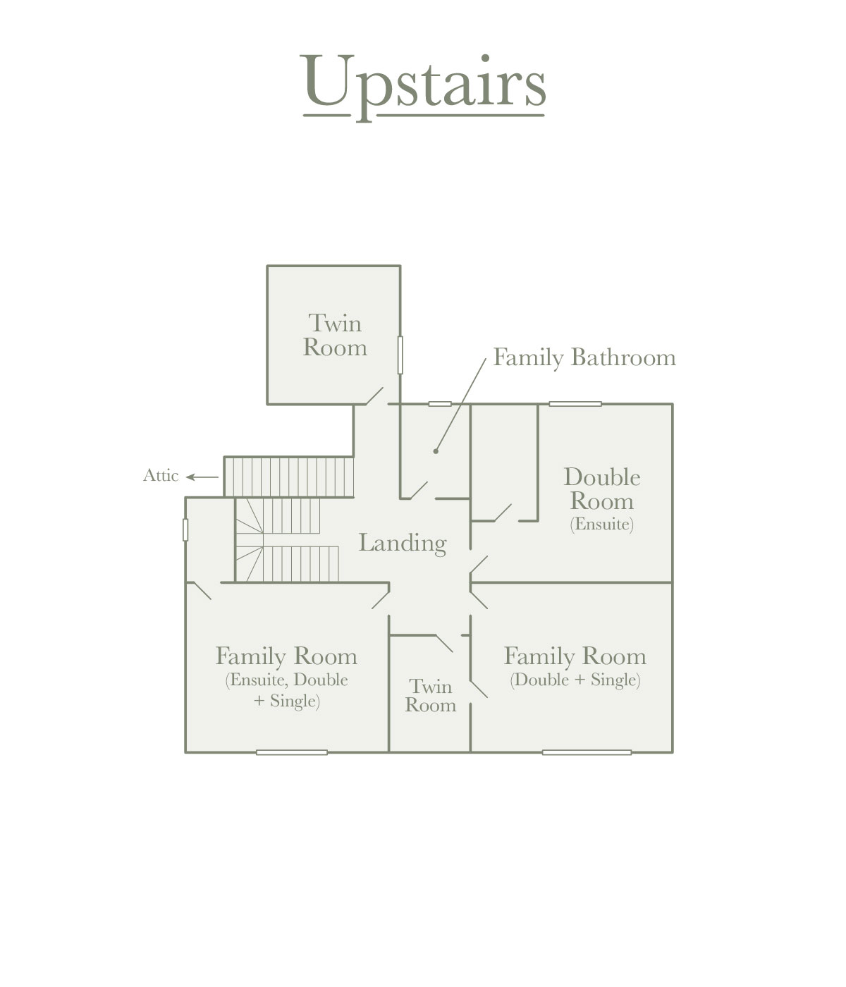 Upstairs Room Plan
